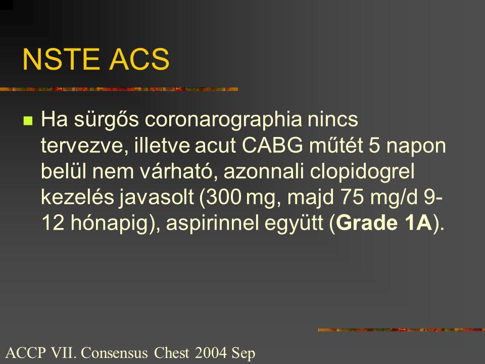 NSTE ACS