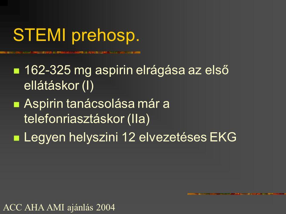 STEMI prehosp. 162-325 mg aspirin elrágása az első ellátáskor (I)