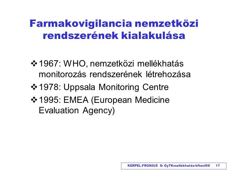 Farmakovigilancia nemzetközi rendszerének kialakulása