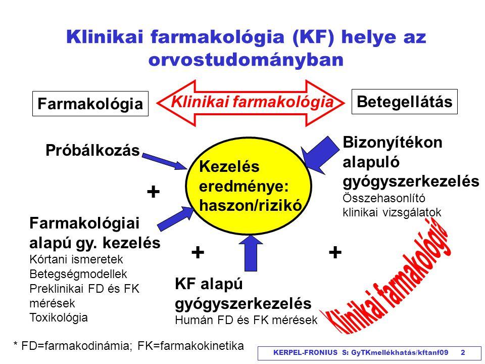 Klinikai farmakológia (KF) helye az orvostudományban