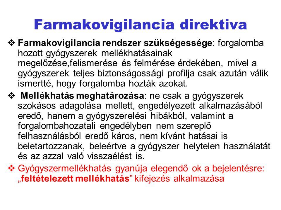 Farmakovigilancia direktiva