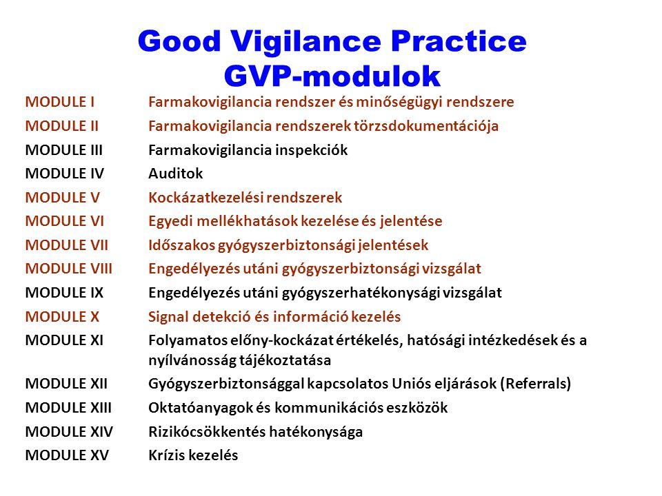Good Vigilance Practice GVP-modulok