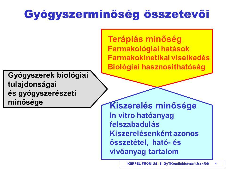 Gyógyszerminőség összetevői