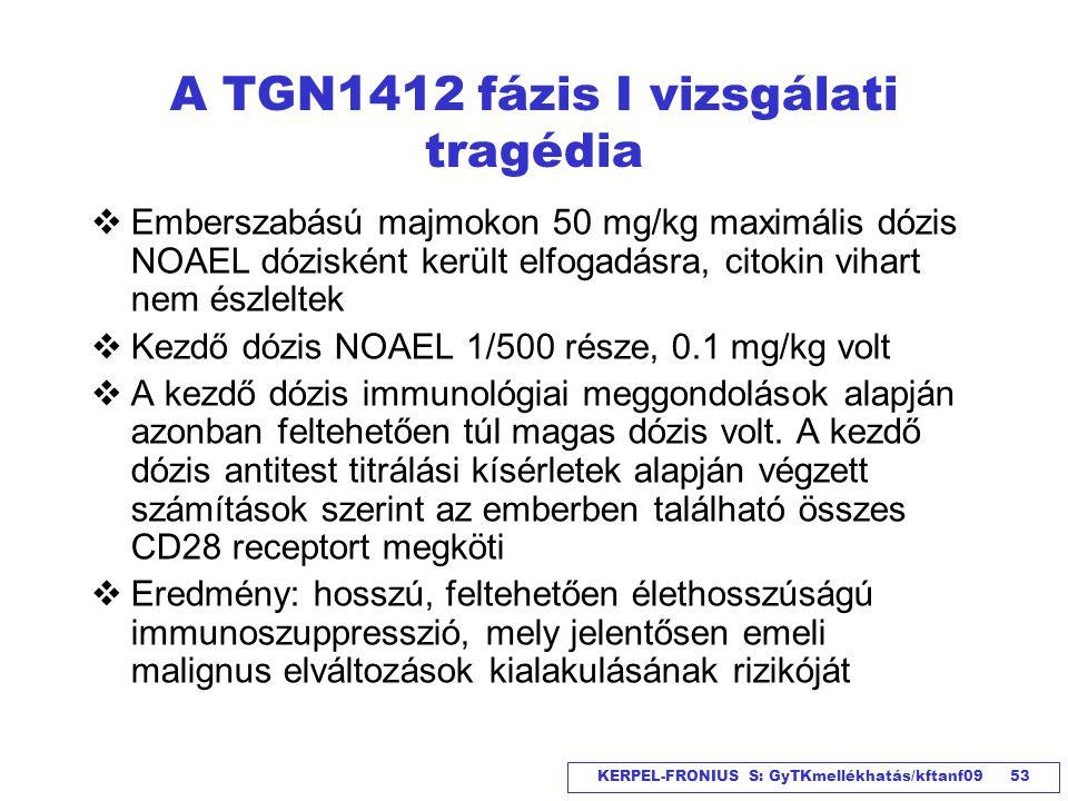 A TGN1412 fázis I vizsgálati tragédia