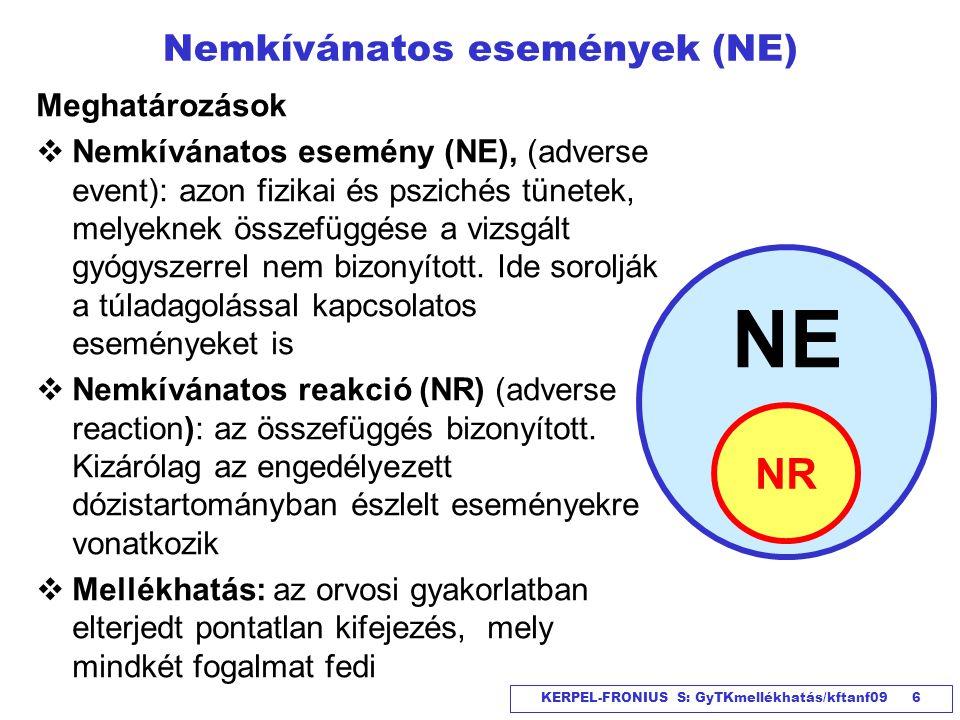 Nemkívánatos események (NE)