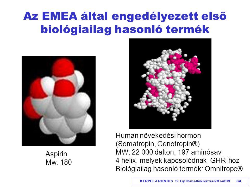 Az EMEA által engedélyezett első biológiailag hasonló termék