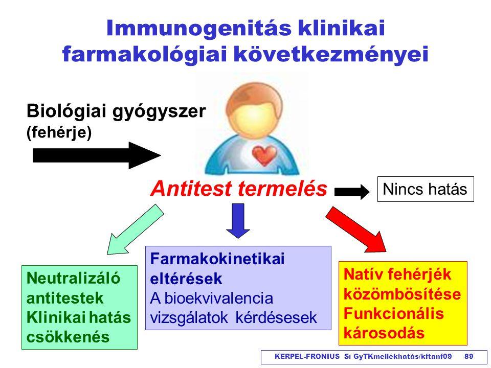 Immunogenitás klinikai farmakológiai következményei