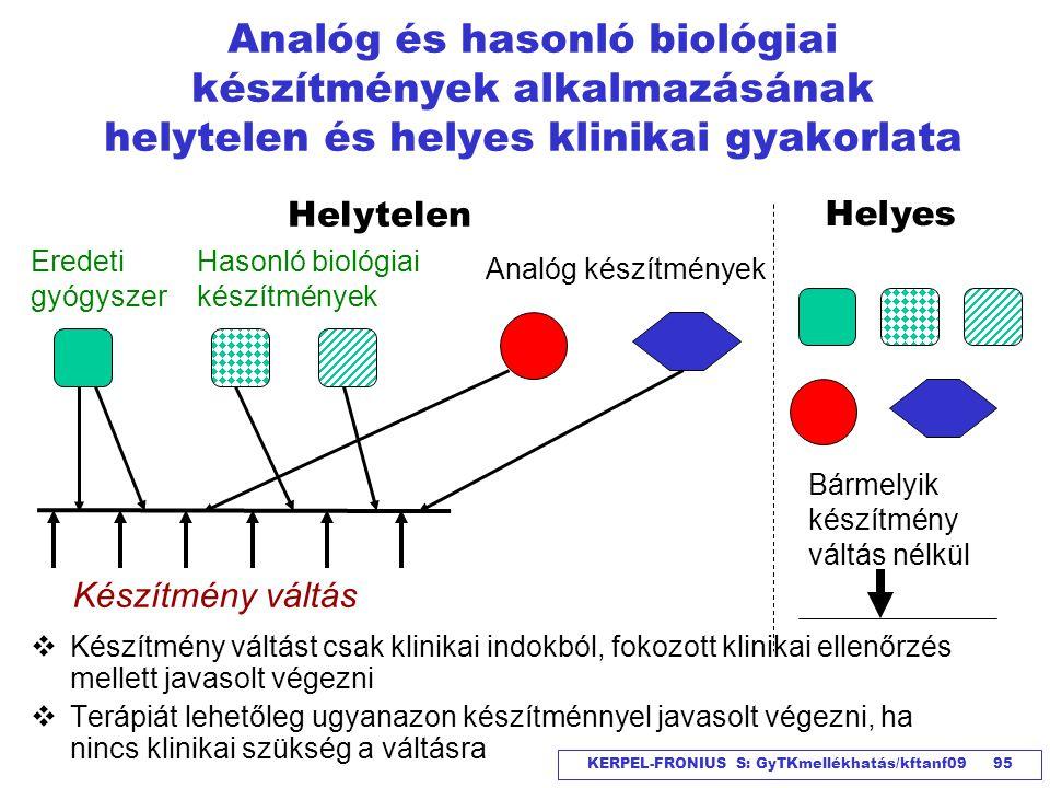 Analóg és hasonló biológiai készítmények alkalmazásának helytelen és helyes klinikai gyakorlata