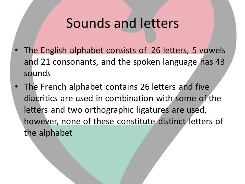 Sounds and letters The English alphabet consists of 26 letters, 5 vowels and 21 consonants, and the spoken language has 43 sounds.