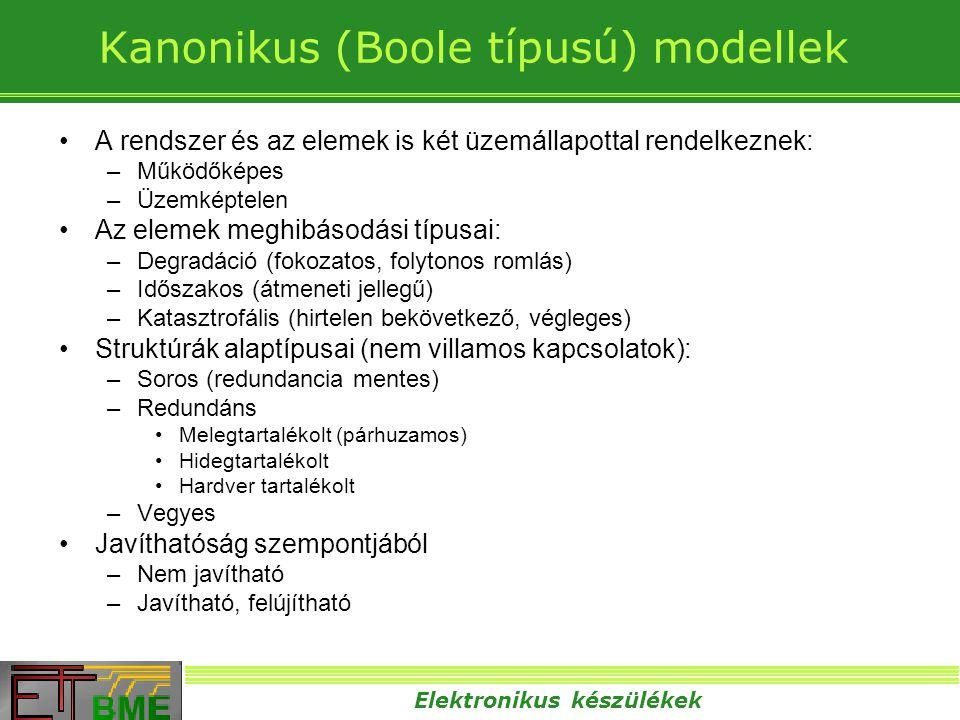 Kanonikus (Boole típusú) modellek