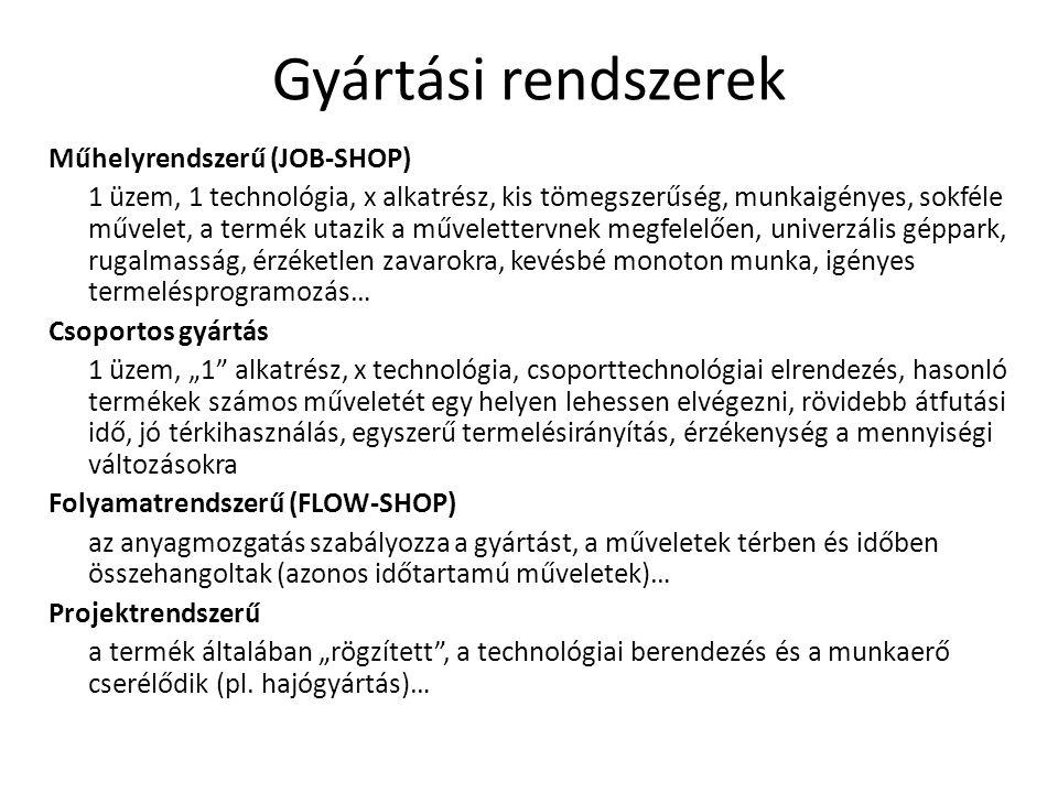 Gyártási rendszerek Műhelyrendszerű (JOB-SHOP)