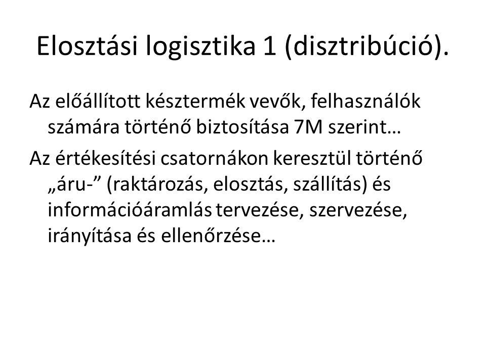 Elosztási logisztika 1 (disztribúció).
