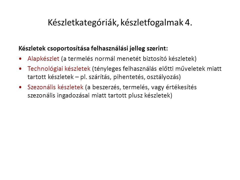 Készletkategóriák, készletfogalmak 4.