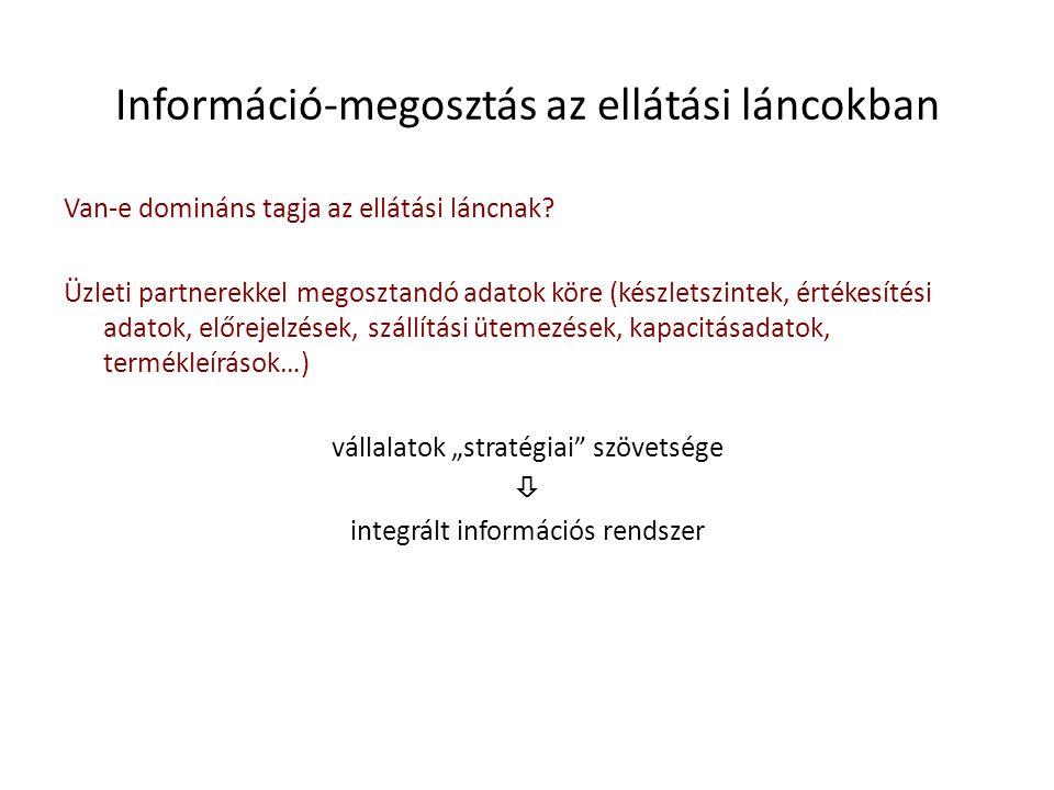 Információ-megosztás az ellátási láncokban