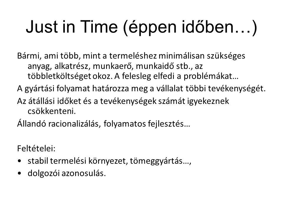 Just in Time (éppen időben…)