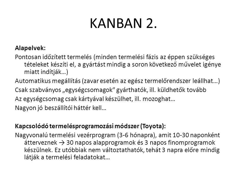 KANBAN 2. Alapelvek: