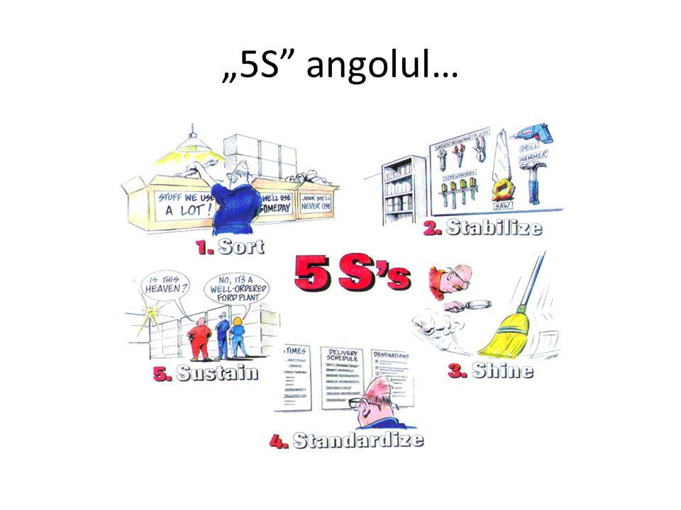 """5S angolul…"