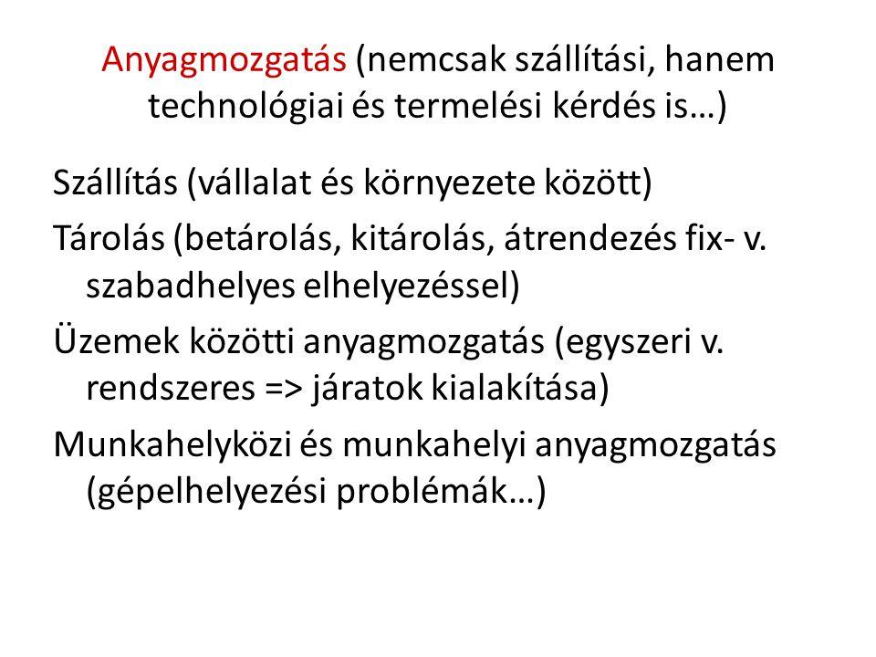 Anyagmozgatás (nemcsak szállítási, hanem technológiai és termelési kérdés is…)
