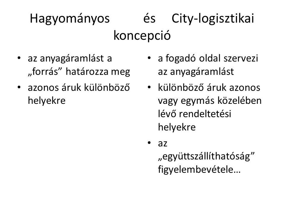 Hagyományos és City-logisztikai koncepció