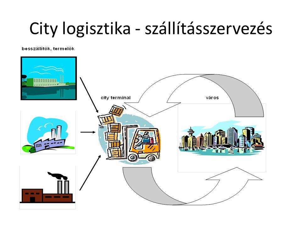 City logisztika - szállításszervezés