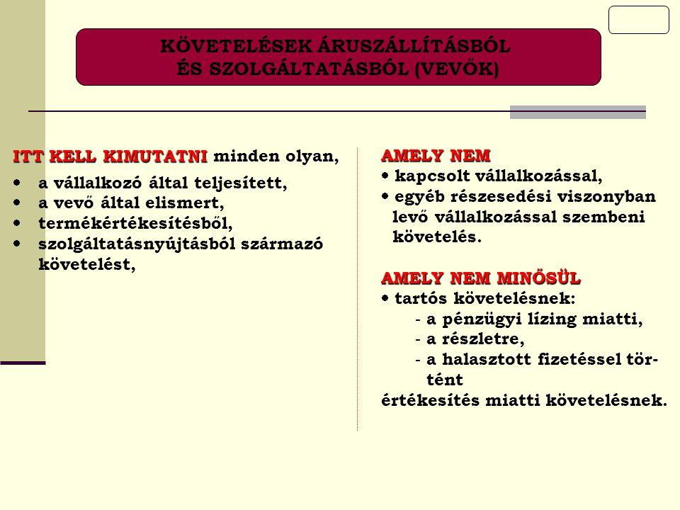 KÖVETELÉSEK ÁRUSZÁLLÍTÁSBÓL ÉS SZOLGÁLTATÁSBÓL (VEVŐK)