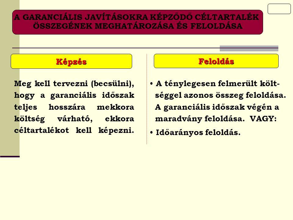 A GARANCIÁLIS JAVÍTÁSOKRA KÉPZŐDŐ CÉLTARTALÉK