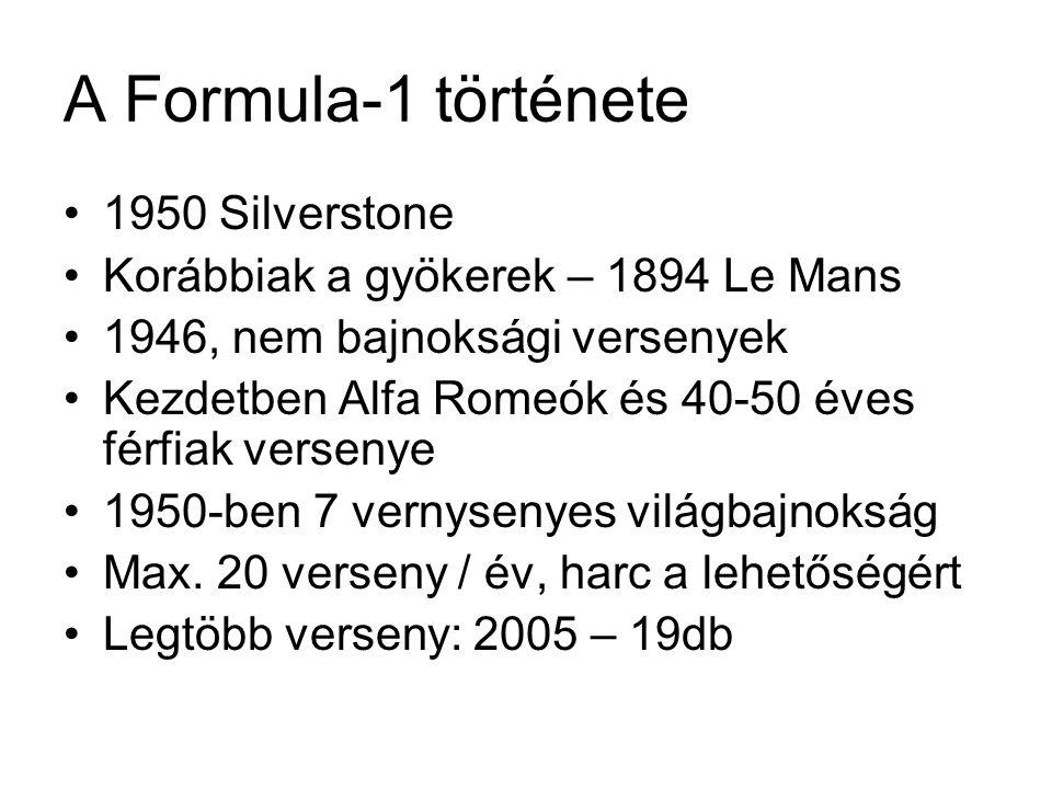 A Formula-1 története 1950 Silverstone