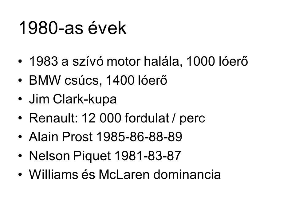 1980-as évek 1983 a szívó motor halála, 1000 lóerő