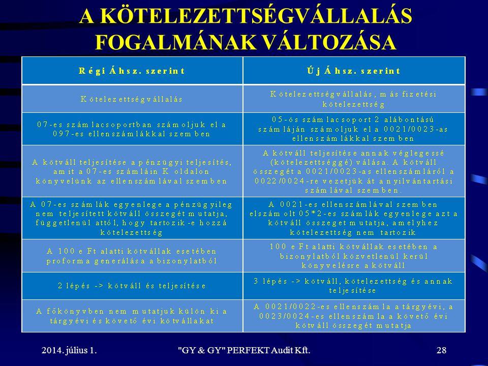 A KÖTELEZETTSÉGVÁLLALÁS FOGALMÁNAK VÁLTOZÁSA