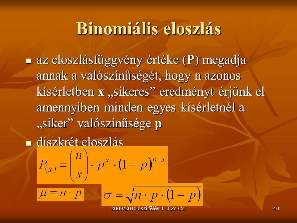 Binomiális eloszlás