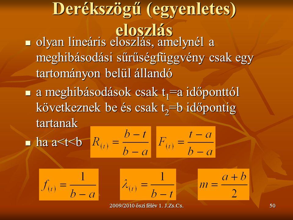 Derékszögű (egyenletes) eloszlás