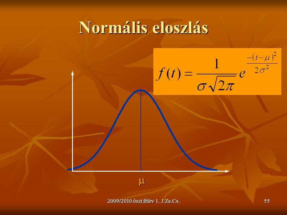 Normális eloszlás m 2009/2010 őszi félév 1. J.Zs.Cs.