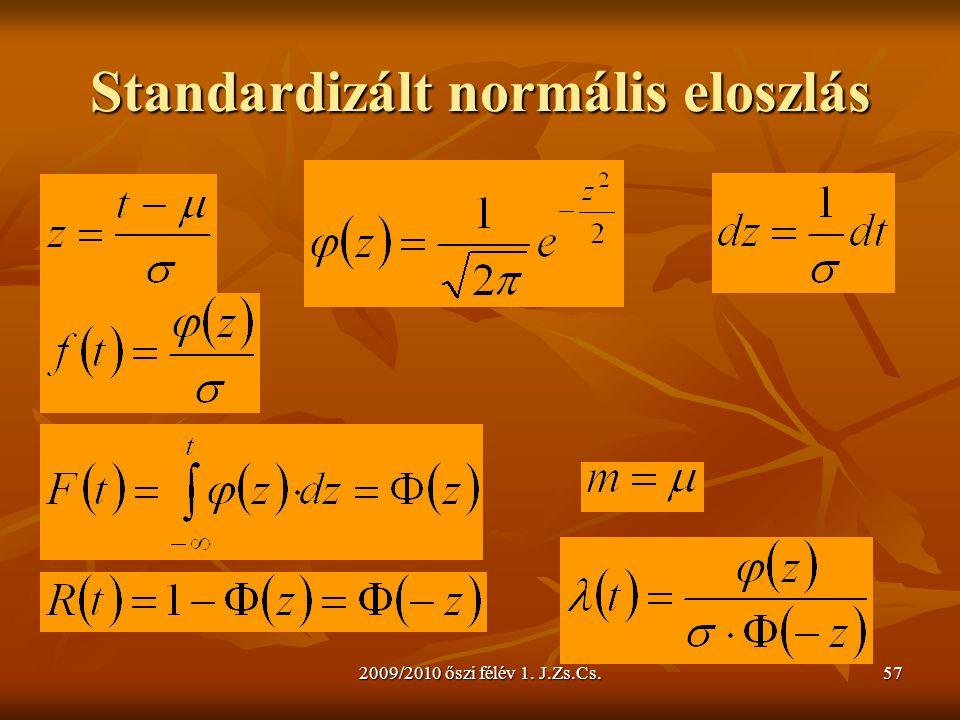 Standardizált normális eloszlás