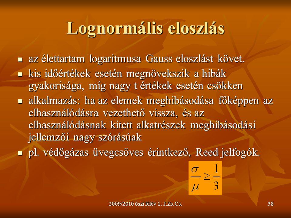 Lognormális eloszlás az élettartam logaritmusa Gauss eloszlást követ.