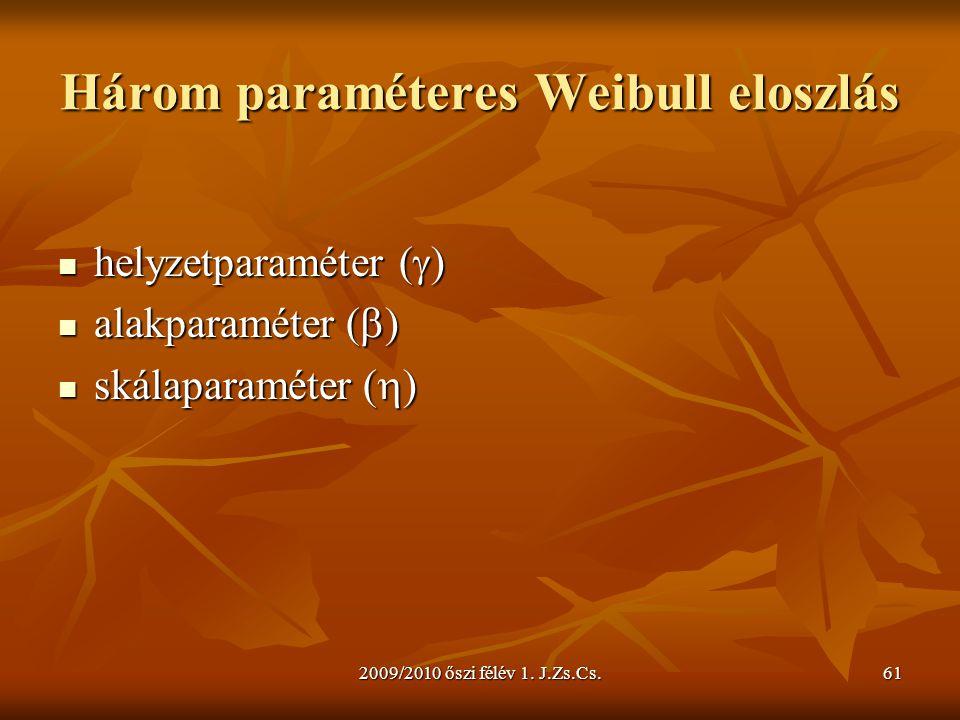 Három paraméteres Weibull eloszlás