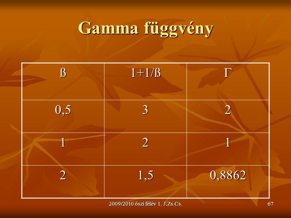 Gamma függvény ß 1+1/ß  0,5 3 2 1 1,5 0,8862 2009/2010 őszi félév 1. J.Zs.Cs.
