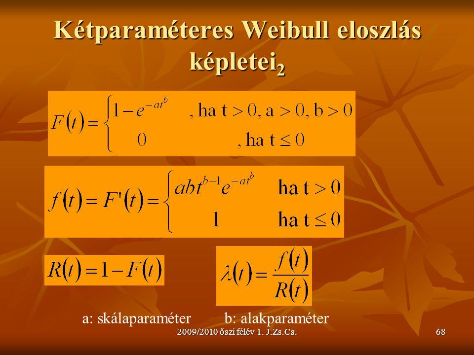 Kétparaméteres Weibull eloszlás képletei2