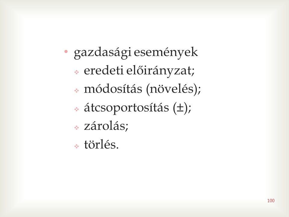 gazdasági események eredeti előirányzat; módosítás (növelés); átcsoportosítás (±); zárolás; törlés.