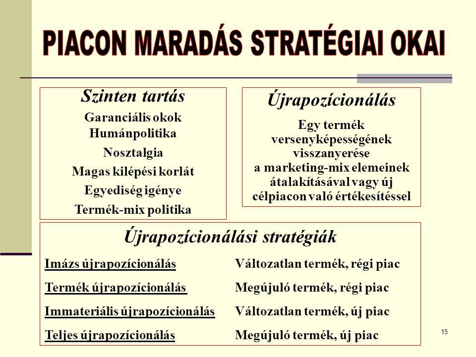 Újrapozícionálási stratégiák