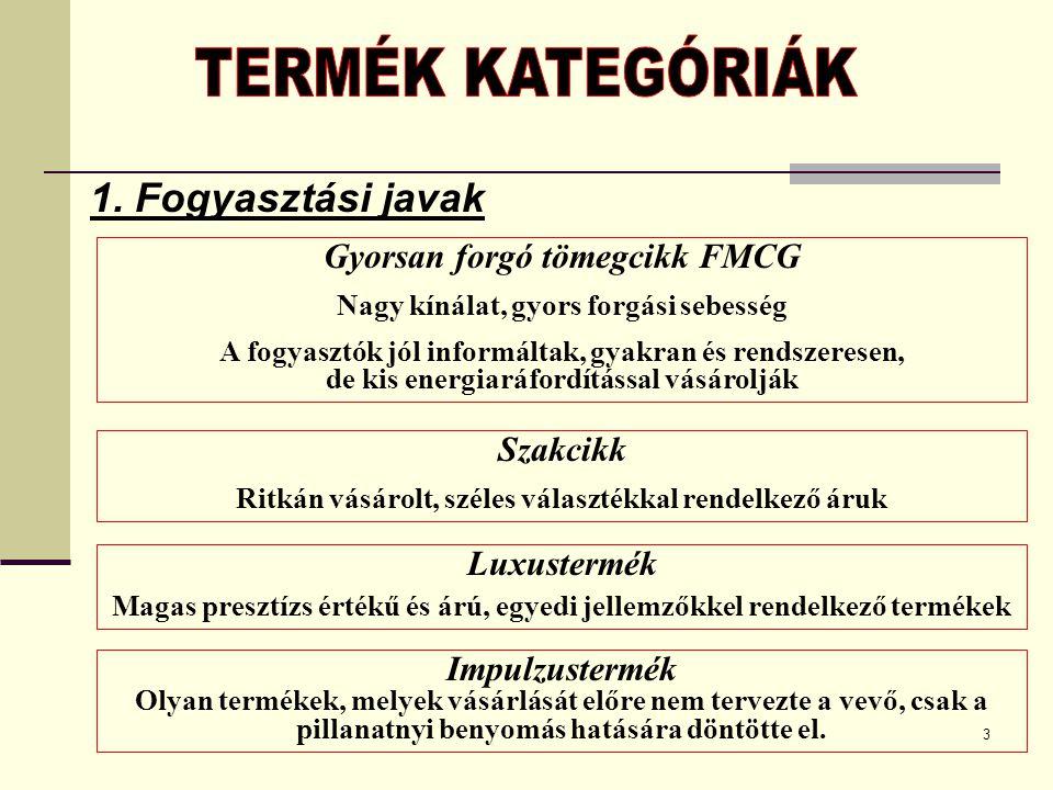 TERMÉK KATEGÓRIÁK 1. Fogyasztási javak Gyorsan forgó tömegcikk FMCG