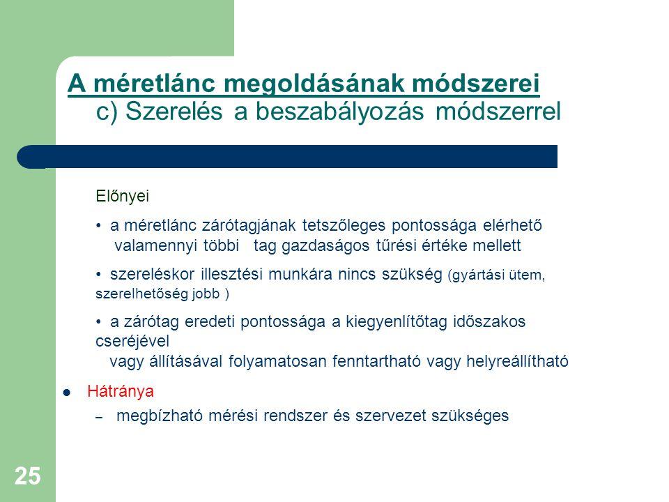 A méretlánc megoldásának módszerei c) Szerelés a beszabályozás módszerrel