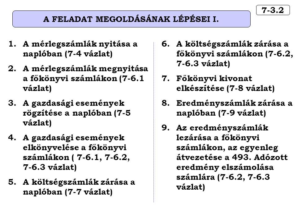 A FELADAT MEGOLDÁSÁNAK LÉPÉSEI I.
