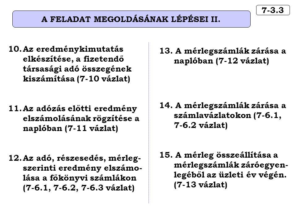 A FELADAT MEGOLDÁSÁNAK LÉPÉSEI II.