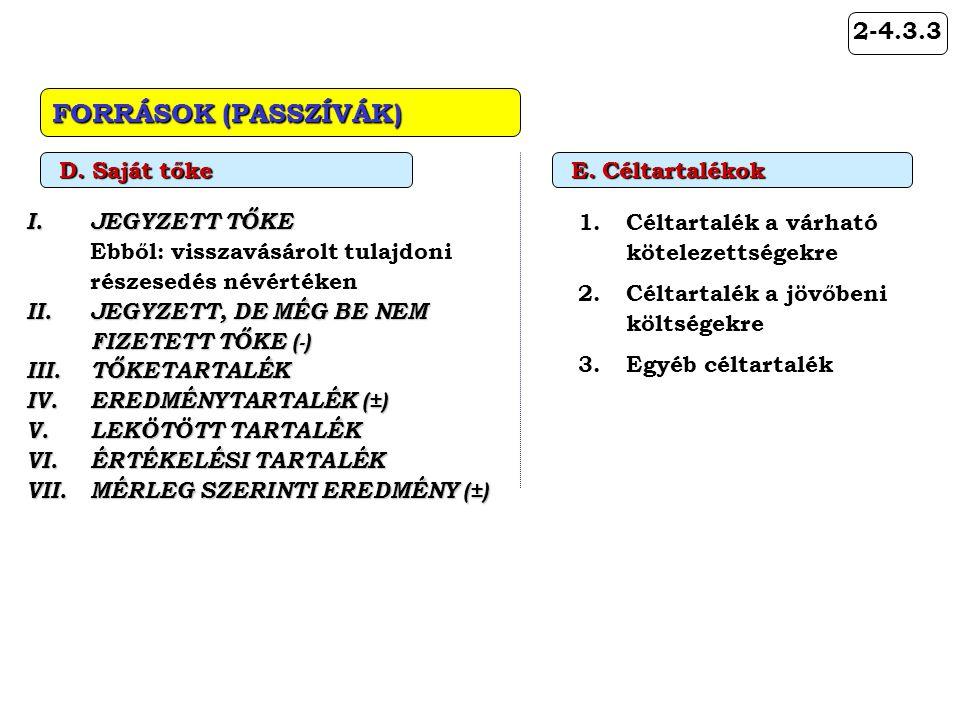 FORRÁSOK (PASSZÍVÁK) 2-4.3.3 JEGYZETT TŐKE