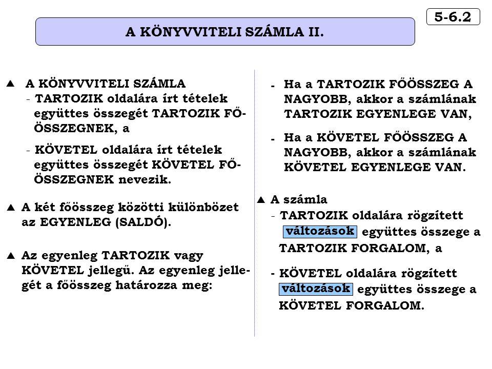 A KÖNYVVITELI SZÁMLA II.