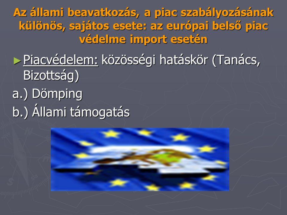 Piacvédelem: közösségi hatáskör (Tanács, Bizottság) a.) Dömping