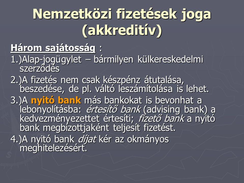 Nemzetközi fizetések joga (akkreditív)