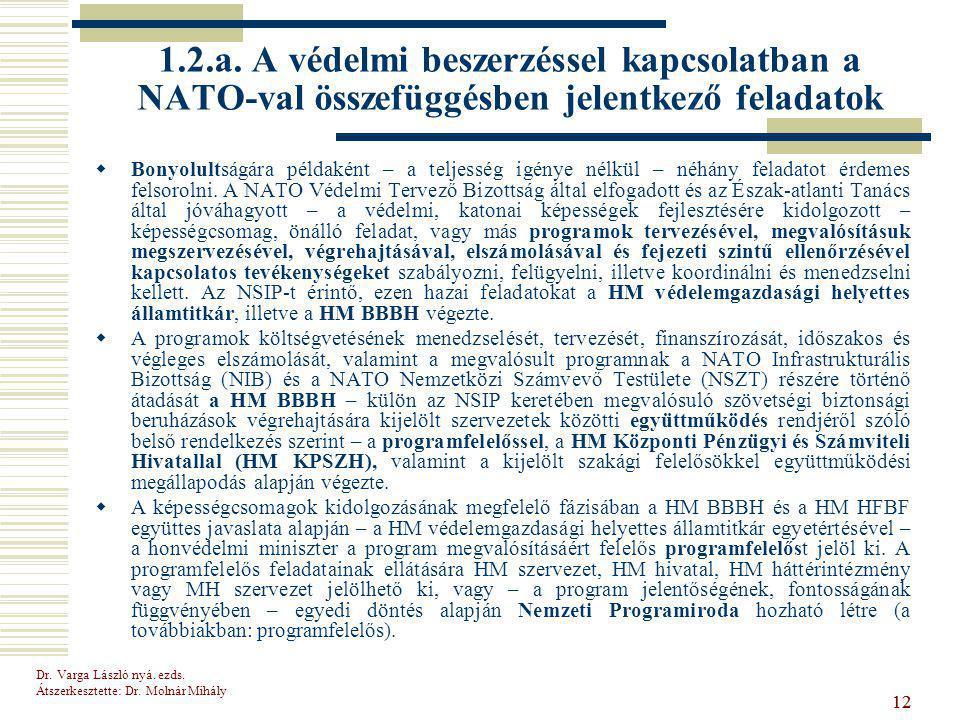 1.2.a. A védelmi beszerzéssel kapcsolatban a NATO-val összefüggésben jelentkező feladatok
