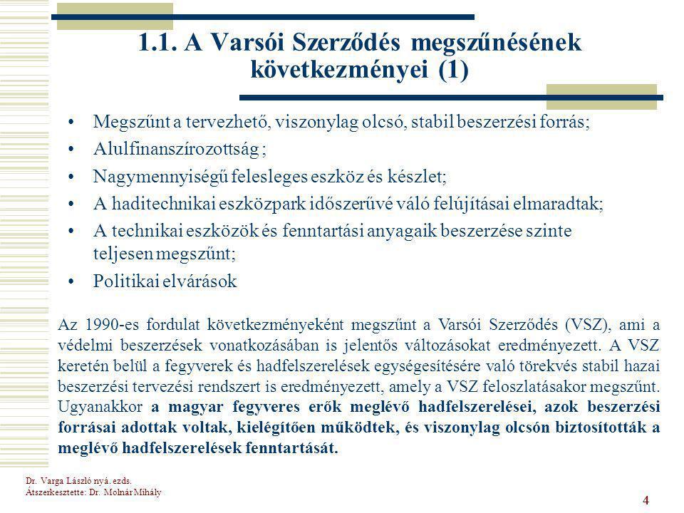 1.1. A Varsói Szerződés megszűnésének következményei (1)