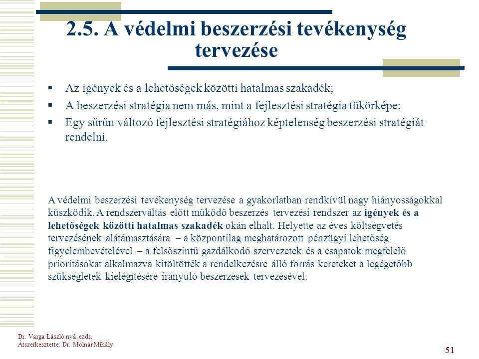 2.5. A védelmi beszerzési tevékenység tervezése